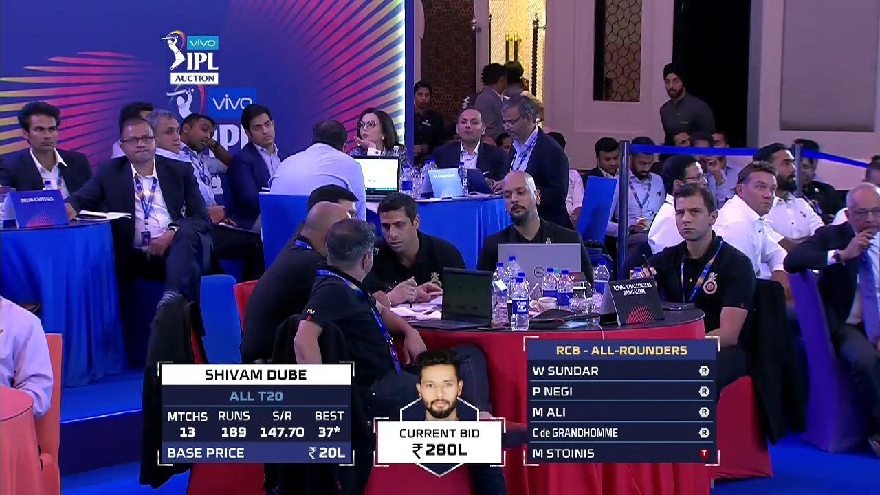 2019 VIVO IPL Player Auction - Royal Challengers Bangalore
