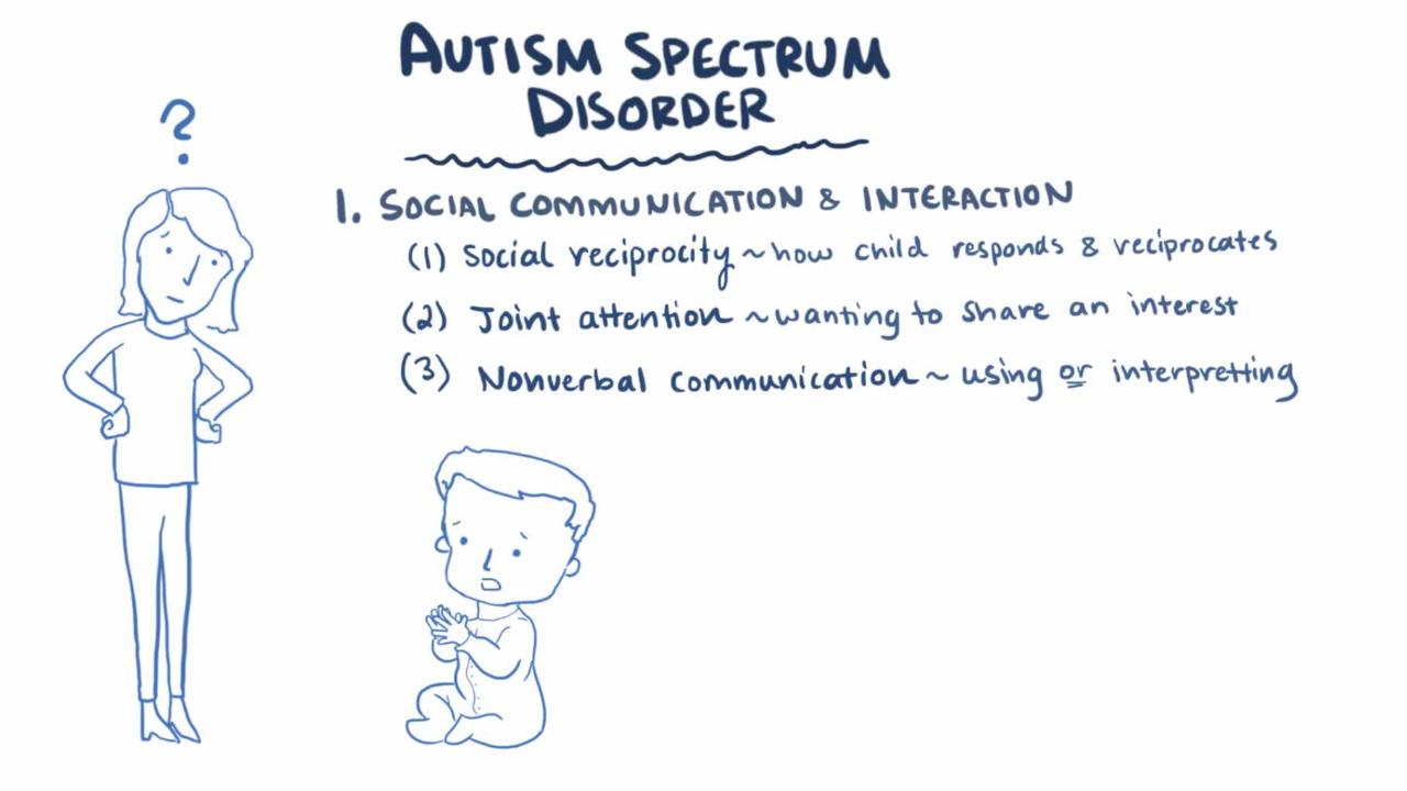 Overview of Autism Spectrum Disorder