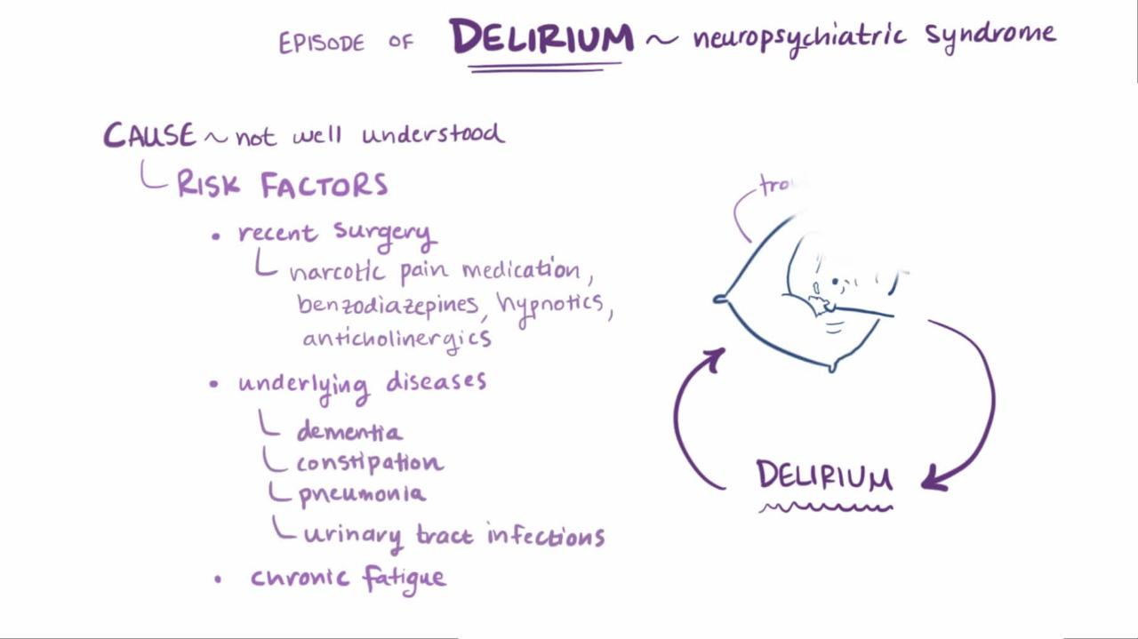Delirium - Neurologic Disorders - MSD Manual Professional Edition