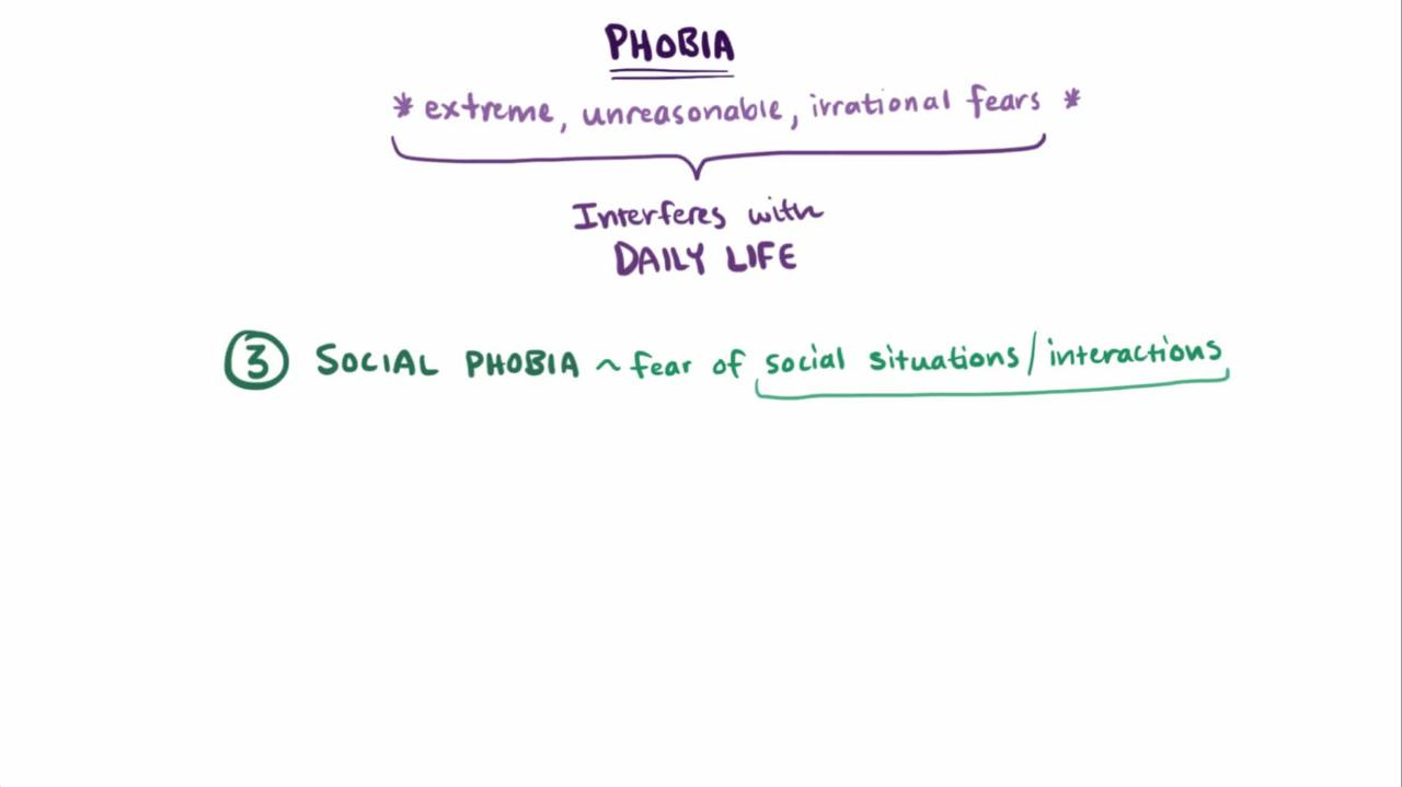 Overview of Phobias