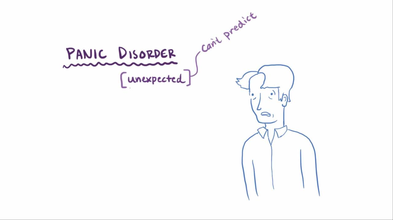 Panic Attacks and Panic Disorder - Psychiatric Disorders - MSD