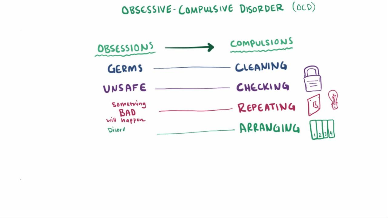 Overview of Obsessive-Compulsive Disorder (OCD)