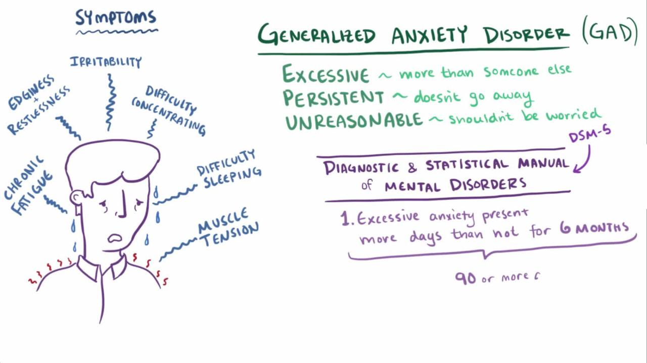 General Anxiety Disorder Definition