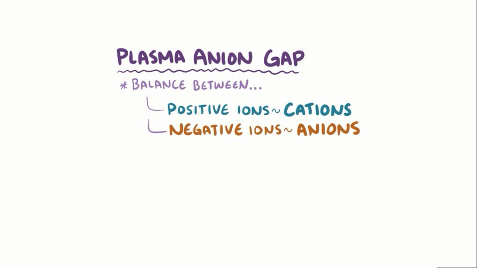 Overview of Plasma Anion Gap