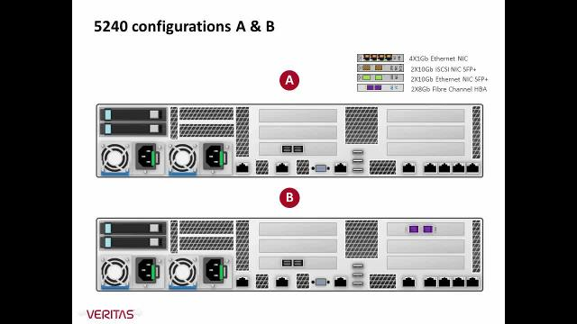 Veritas Netbackup 5240 Appliance Hardware Installation