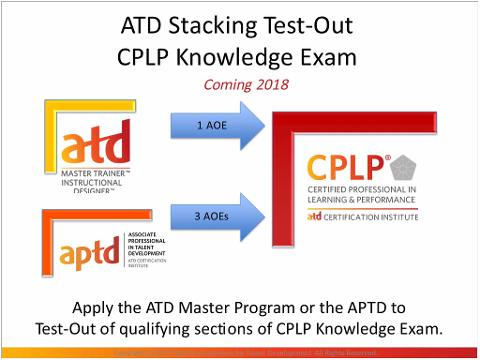 Is The Associate Professional In Talent Development Aptd Right For Me Webcasts Atd Video