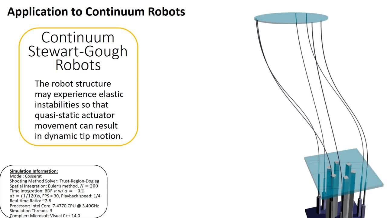 Real-time dynamics of soft and continuum robots based on Cosserat