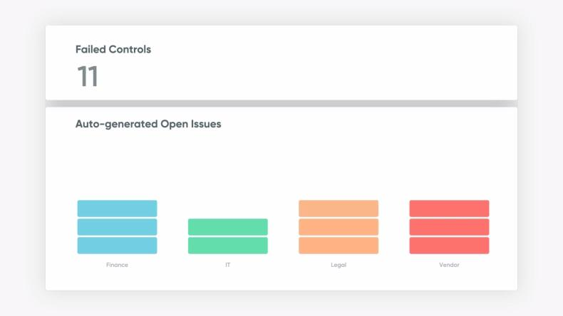GRC - Governance Risk and Compliance - ServiceNow