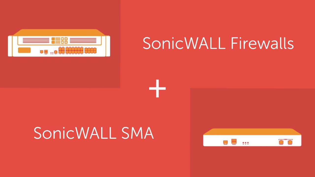 Sonicwall firewalls and secure mobile access better together sonicwall firewalls and secure mobile access better together videos sonicwall xflitez Image collections