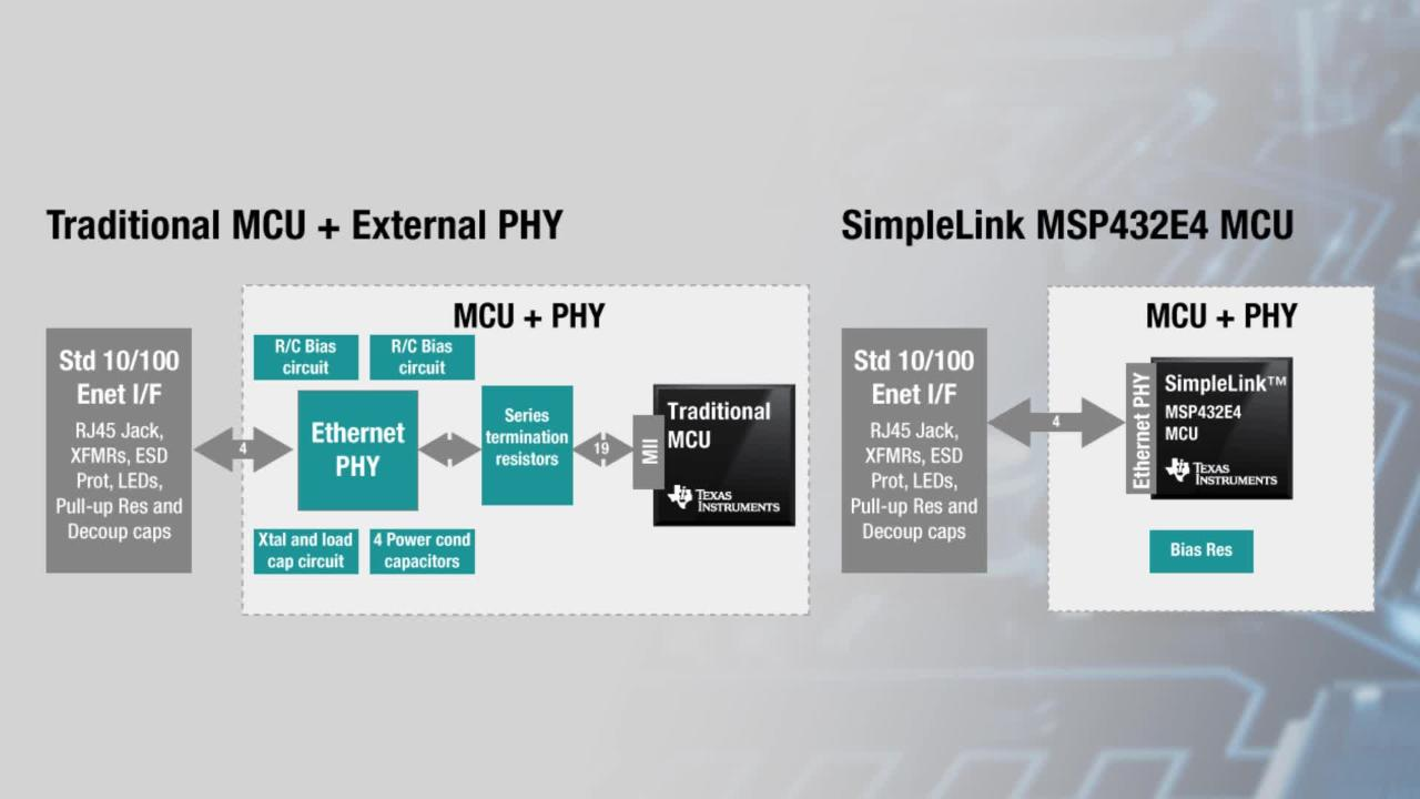 Msp432e401y Msp432e411y Simplelink Ethernet Mcu Ti Mouser India Combination Lock Using Msp430 Launchpad Circuit