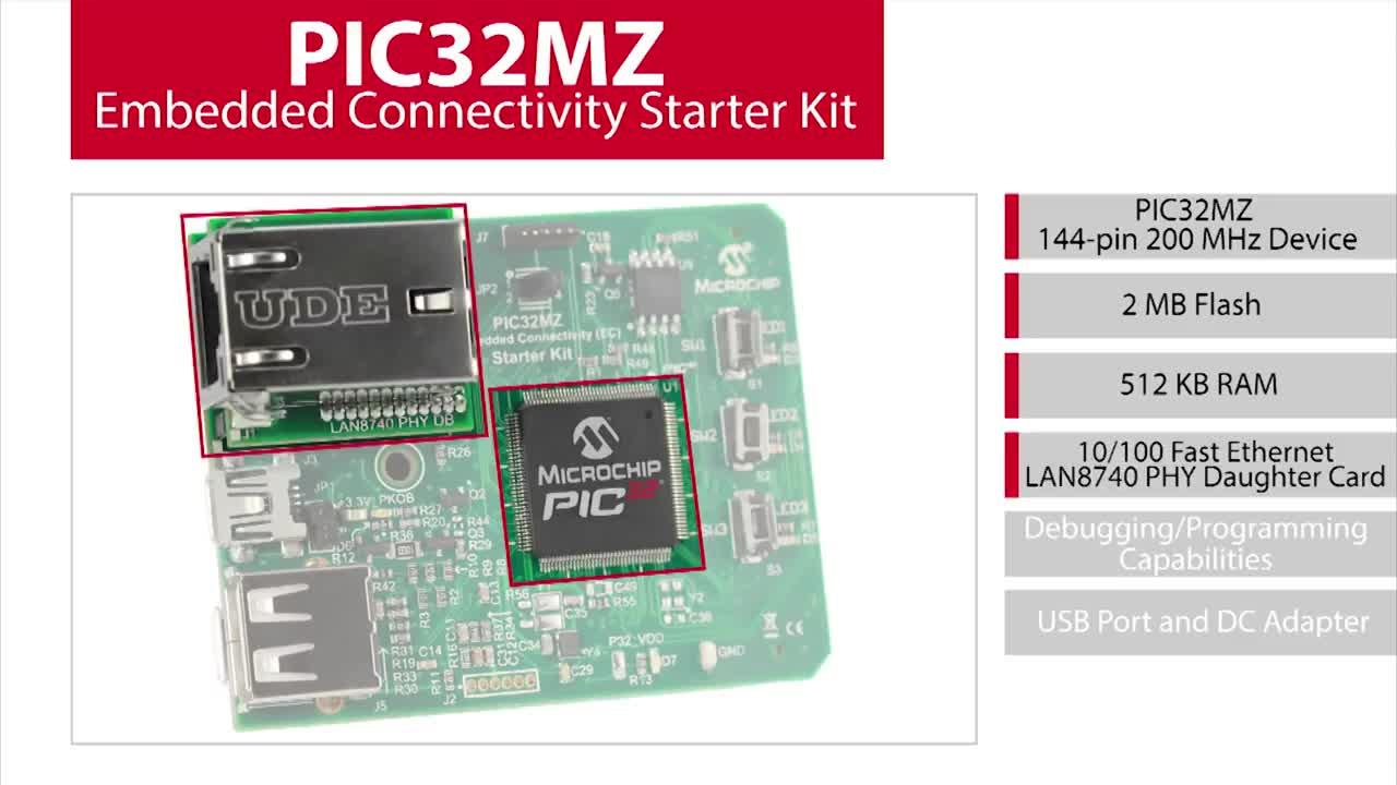 PIC32MZ 32-bit Microcontrollers - Microchip Technology | Mouser