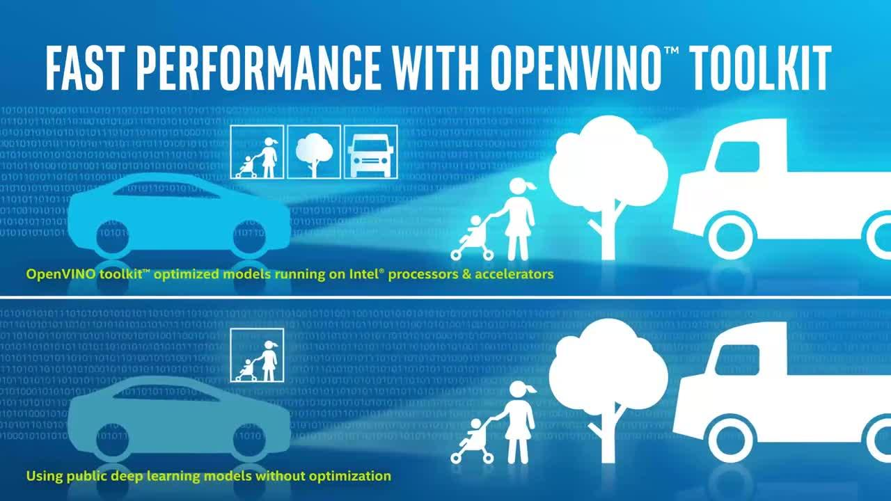 Distribution of OpenVINO™ Toolkit - Intel | Mouser