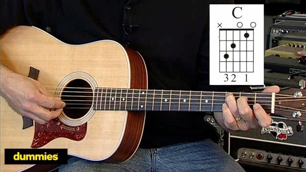 How to Play Basic Major Chords on a Guitar - dummies