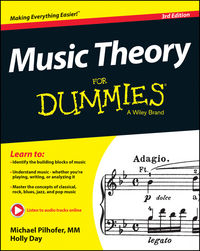 ca384cd5f2d 0 36 Music Theory For Dummies 3rd Ed Track 93 Beats per minute