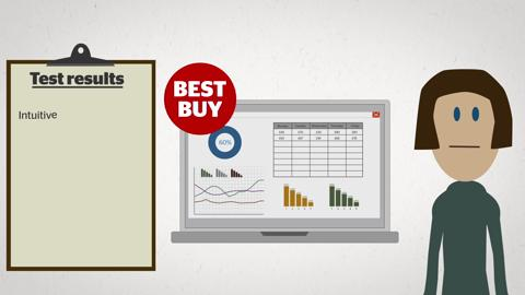Best personal finance software - Which?