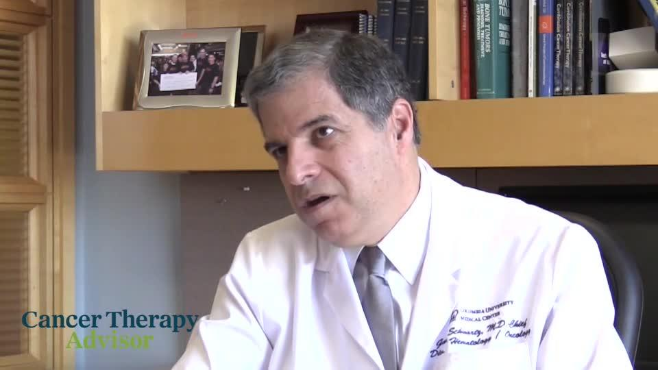 Immunotherapy: A Decade of Improvements in Melanoma