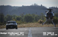 Helicopter vs. Muscle Car