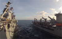 USS Bataan Replenishment