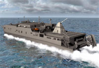 Railgun Testing On High Speed Vessel