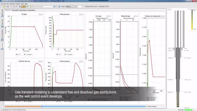Drillbench Dynamic Drilling Simulation Software