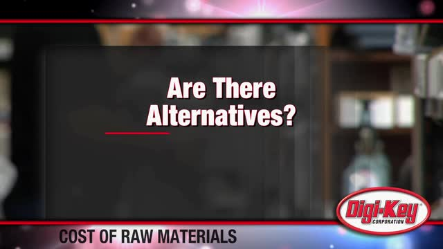 Cost of Raw Materials