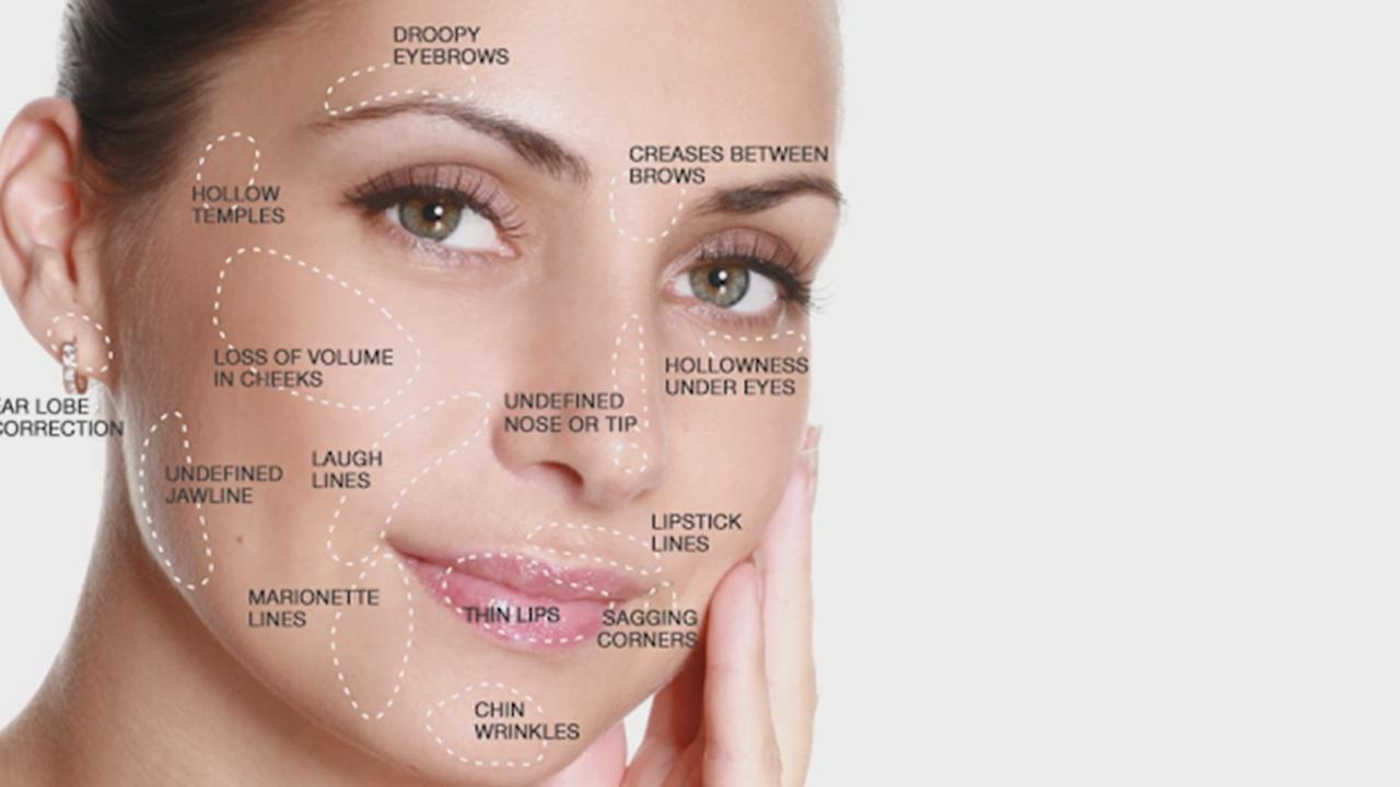 Dallas Eyelid Surgery Brow Lift Forehead Lift Texas
